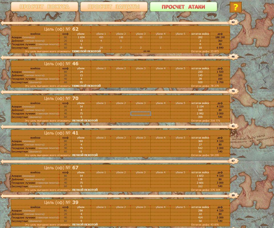 калькулятор бонусов спарта: война империй